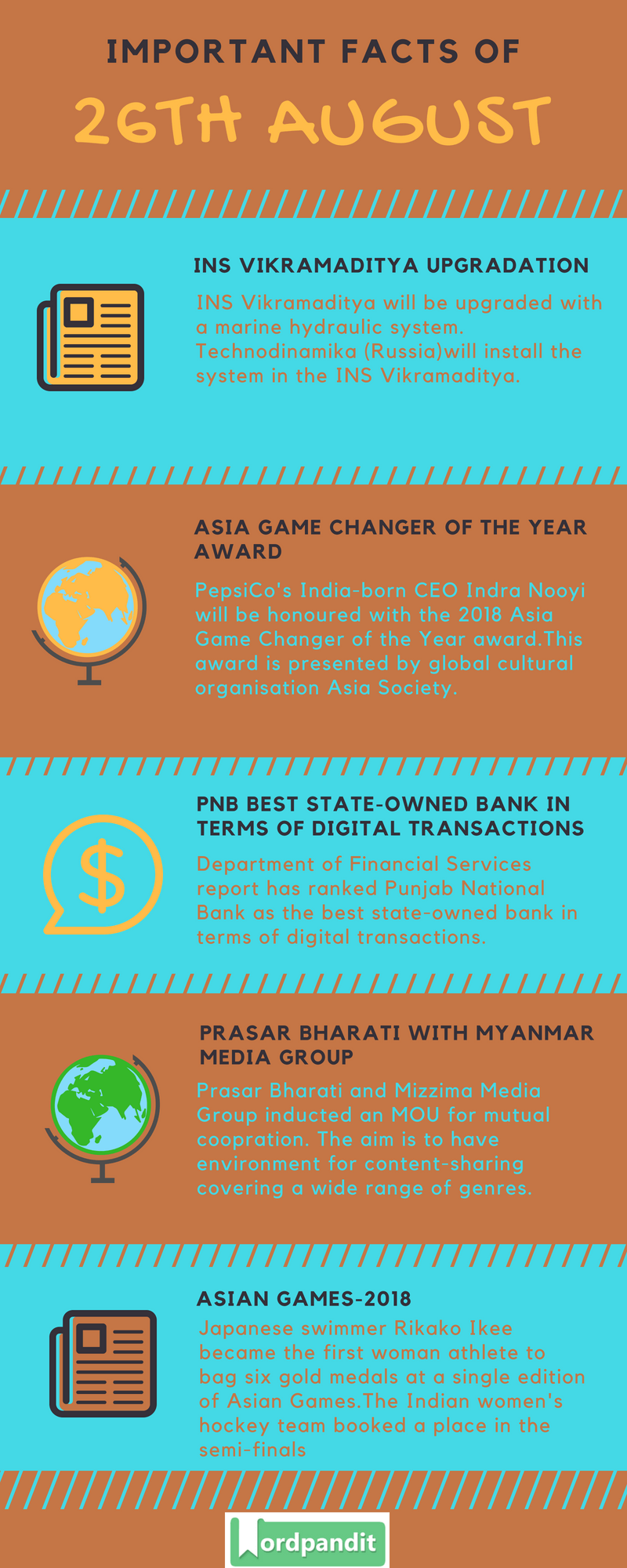 Daily Current Affairs 26 August 2018 Current Affairs Quiz August 26 2018 Current Affairs Infographic
