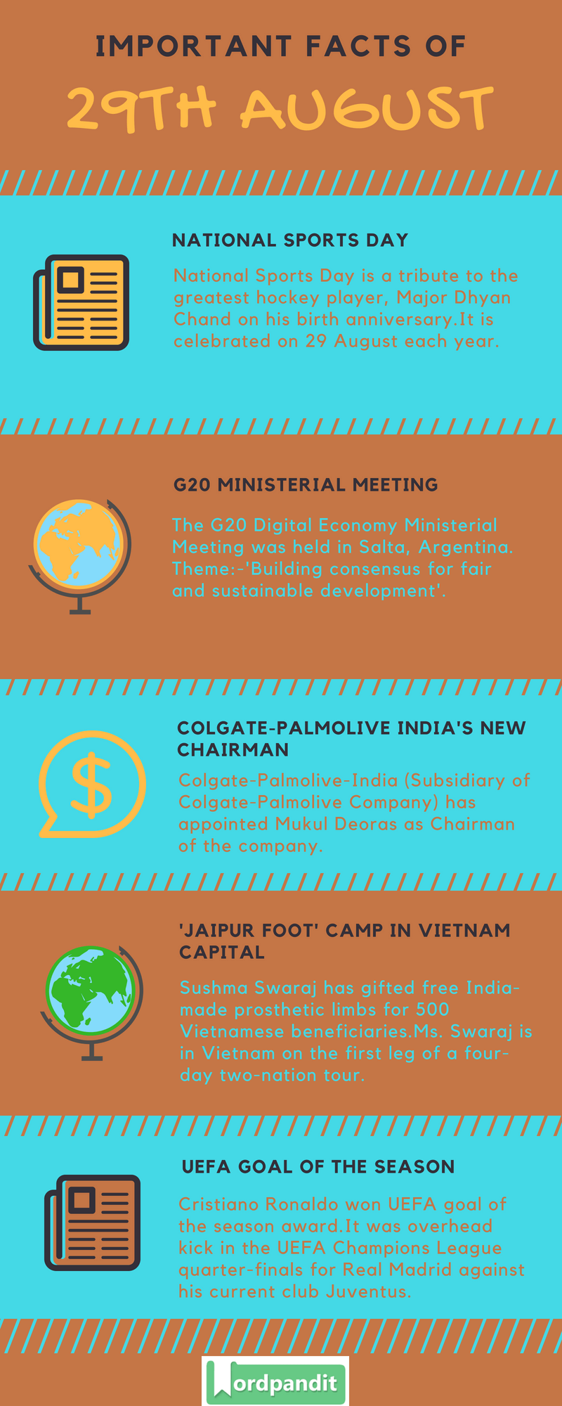 Daily Current Affairs 29 August 2018 Current Affairs Quiz August 29 2018 Current Affairs Infographic