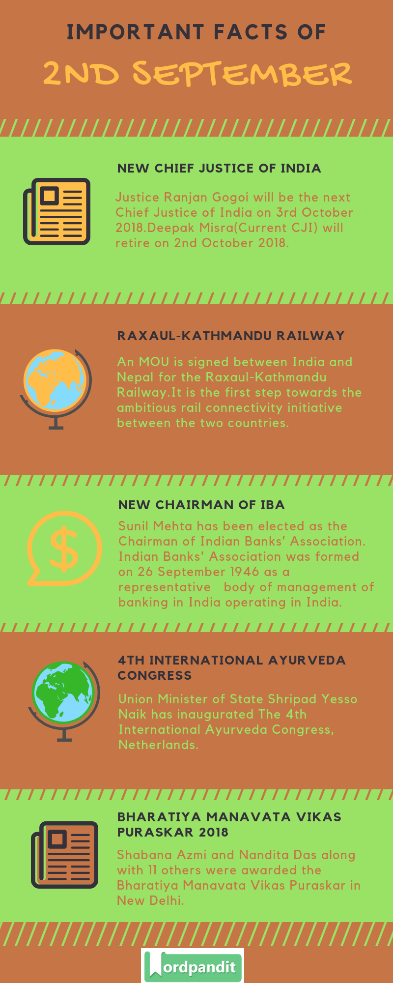 Daily Current Affairs 2 September 2018 Current Affairs Quiz 2 September 2018 Current Affairs Infographic