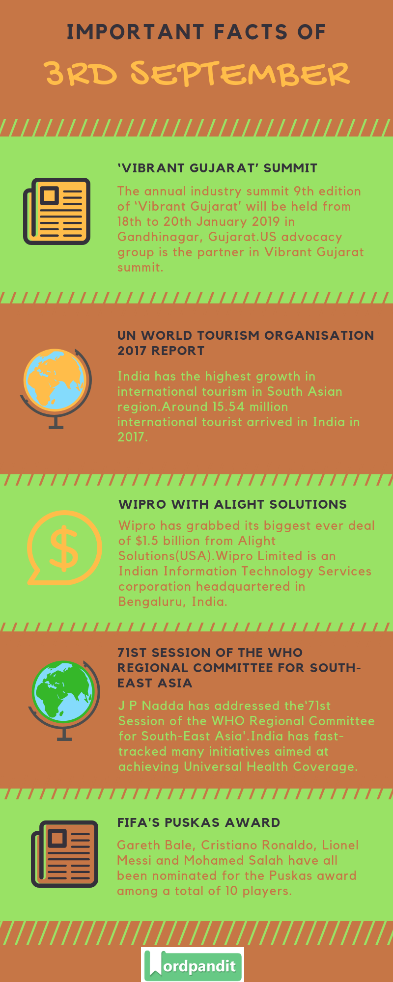 Daily Current Affairs 3 September 2018 Current Affairs Quiz 3 September 2018 Current Affairs Infographic
