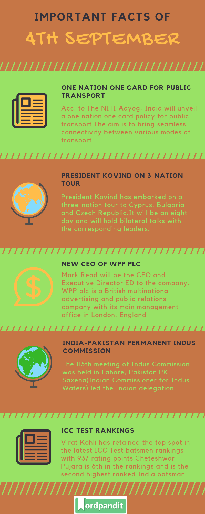 Daily Current Affairs 4 September 2018 Current Affairs Quiz 4 September 2018 Current Affairs Infographic