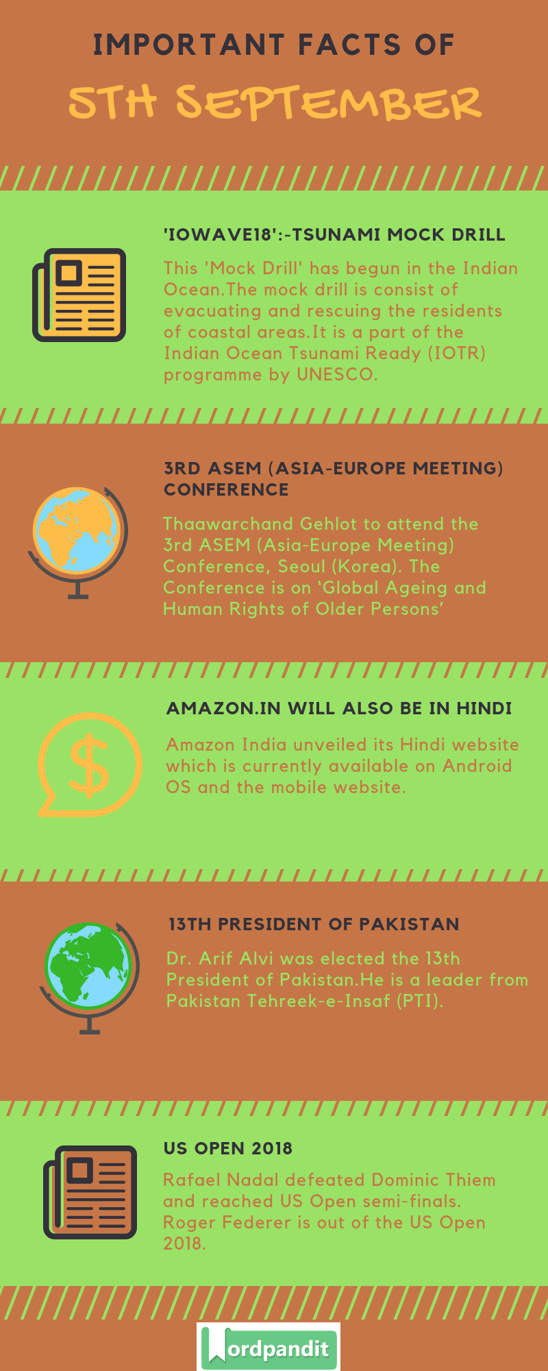 Daily Current Affairs 5 September 2018 Current Affairs Quiz 5 September 2018 Current Affairs Infographic