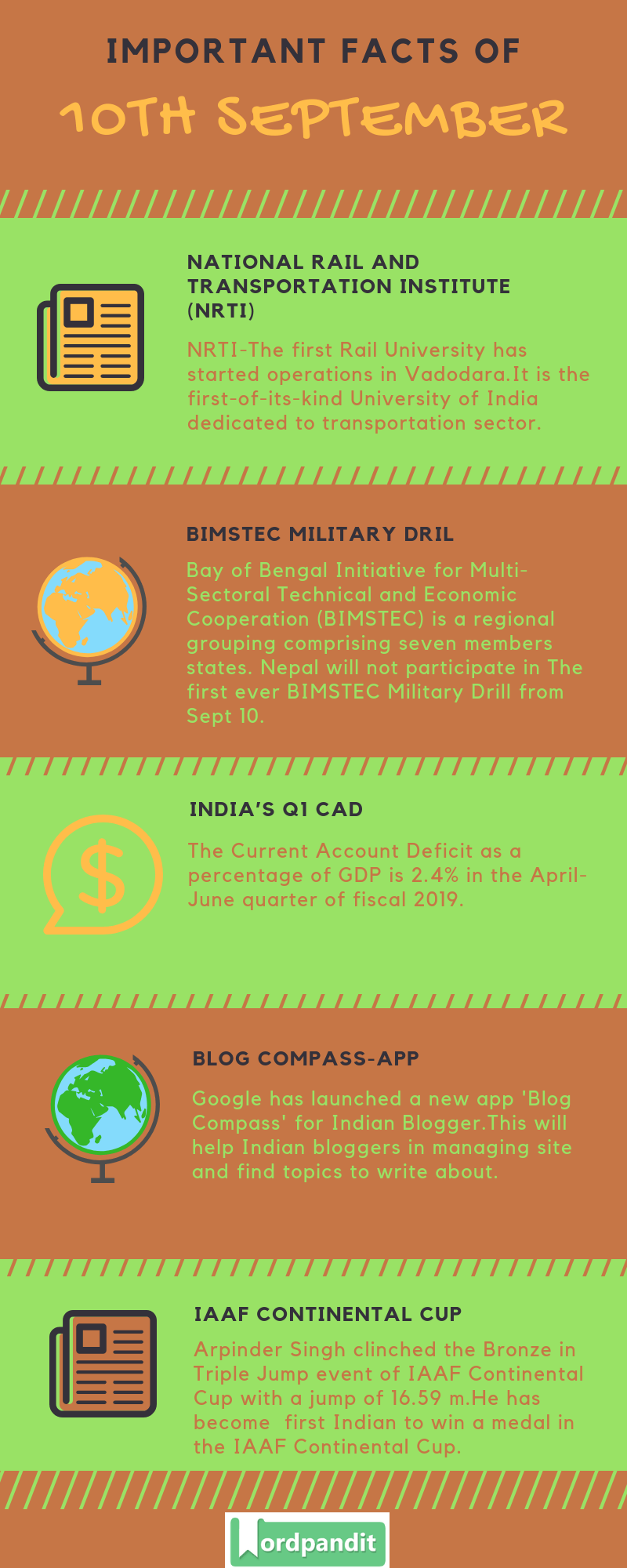 Daily Current Affairs 10 September 2018 Current Affairs Quiz 10 September 2018 Current Affairs Infographic