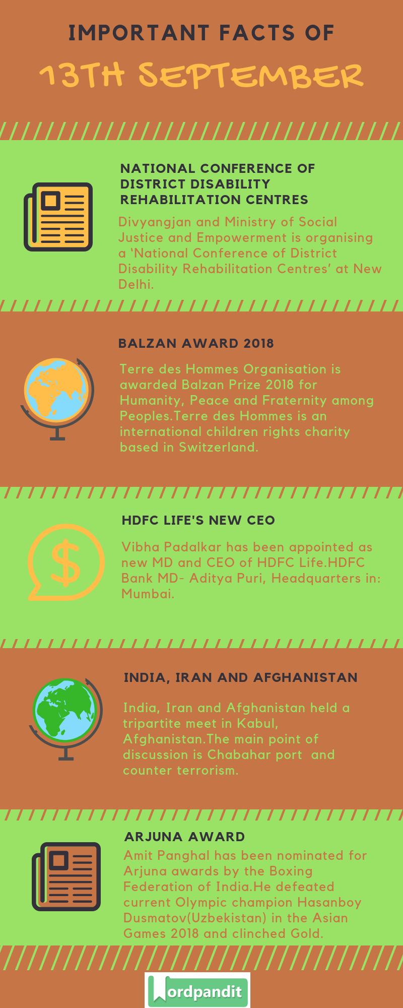 Daily Current Affairs 13 September 2018 Current Affairs Quiz 13 September 2018 Current Affairs Infographic