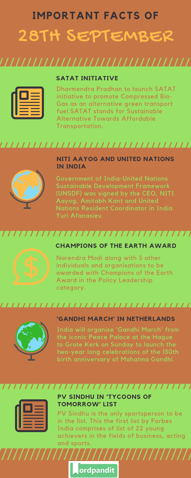 Daily Current Affairs 28 September 2018 Current Affairs Quiz 28 September 2018 Current Affairs Infographic