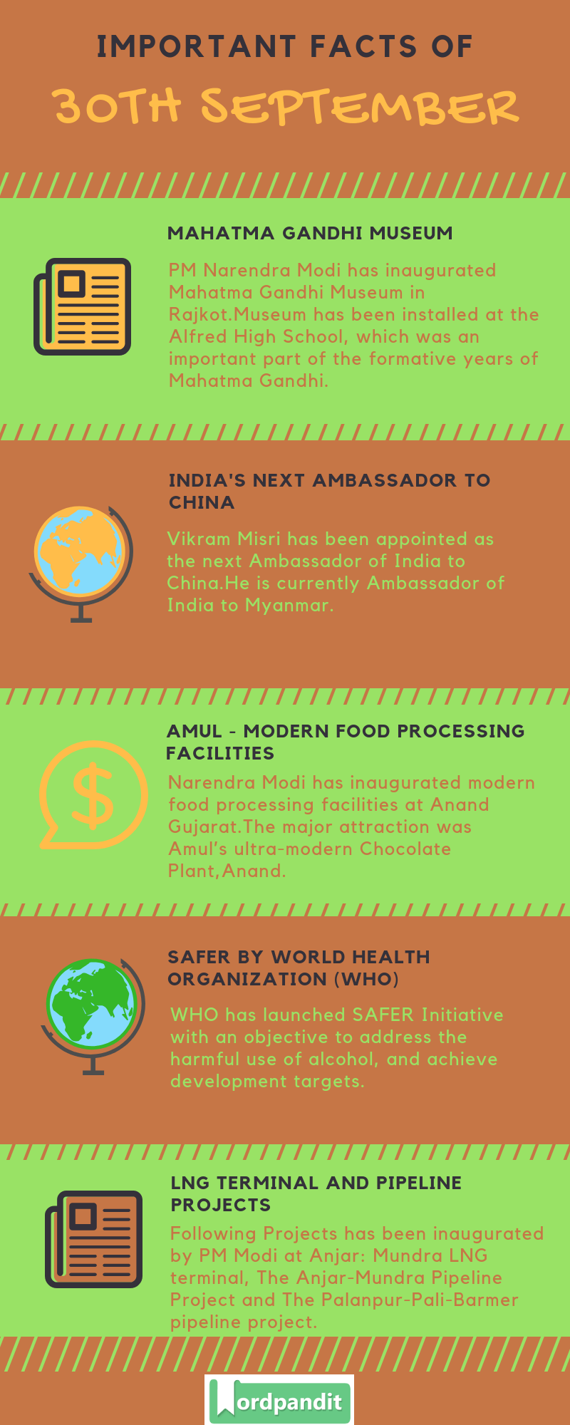 Daily Current Affairs 30 September 2018 Current Affairs Quiz 30 September 2018 Current Affairs Infographic