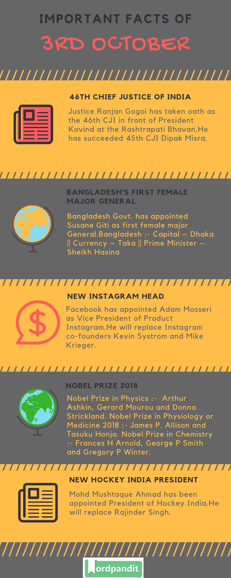 Daily Current Affairs 3 October 2018 Current Affairs Quiz 3 October 2018 Current Affairs Infographic