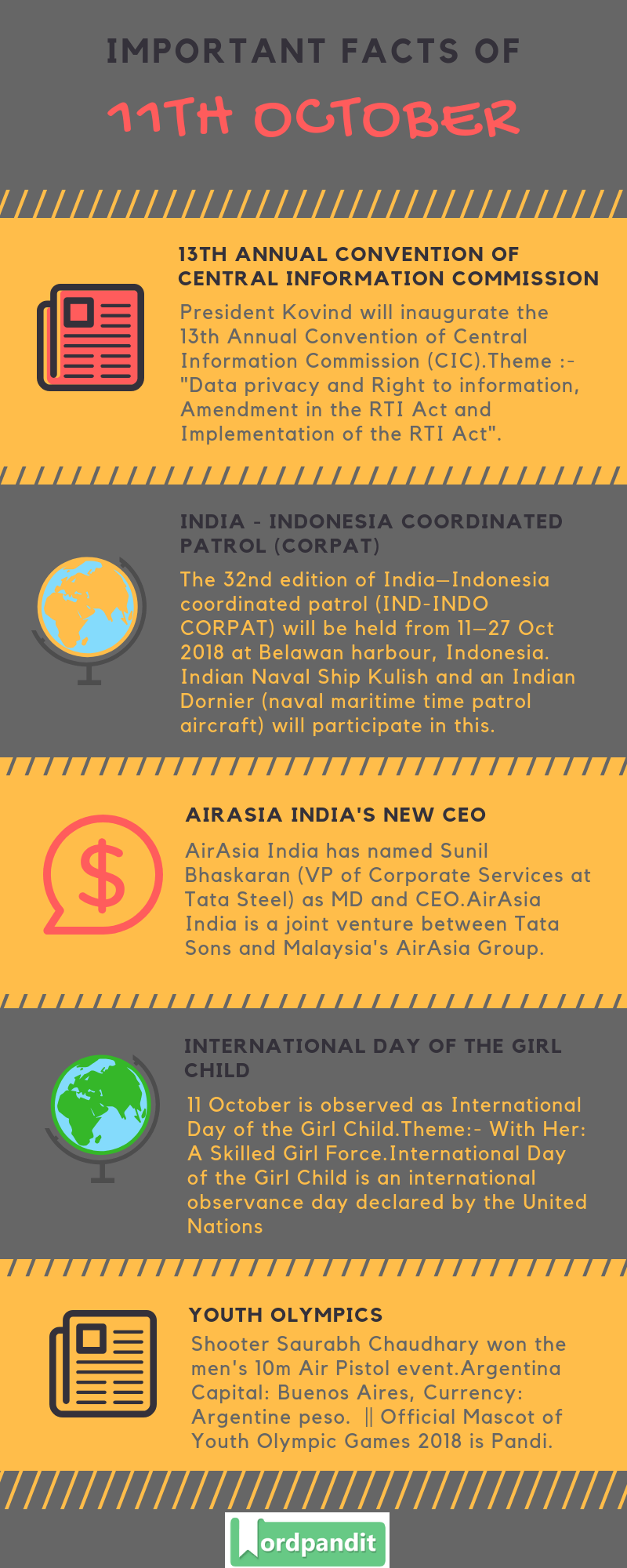 Daily Current Affairs 11 October 2018 Current Affairs Quiz 11 October 2018 Current Affairs Infographic