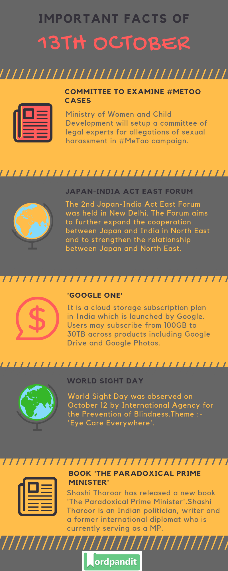 Daily Current Affairs 13 October 2018 Current Affairs Quiz 13 October 2018 Current Affairs Infographic