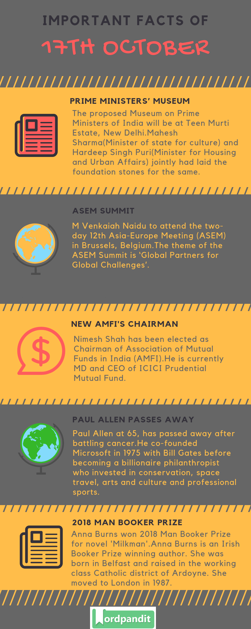 Daily Current Affairs 17 October 2018 Current Affairs Quiz 17 October 2018 Current Affairs Infographic