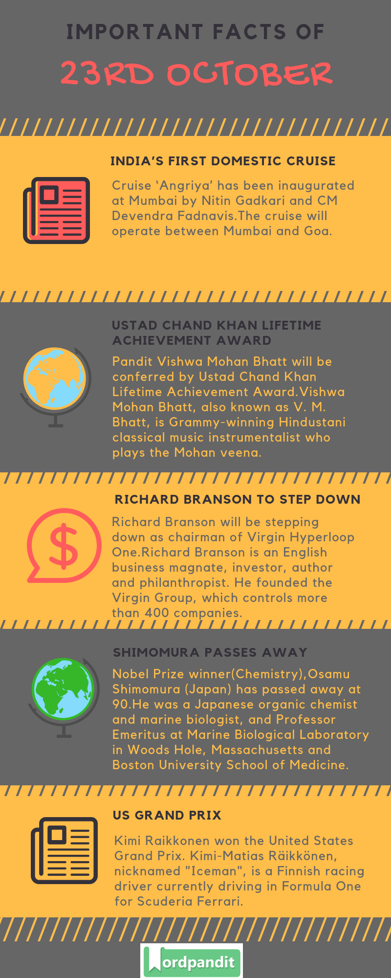 Daily Current Affairs 23 October 2018 Current Affairs Quiz 23 October 2018 Current Affairs Infographic