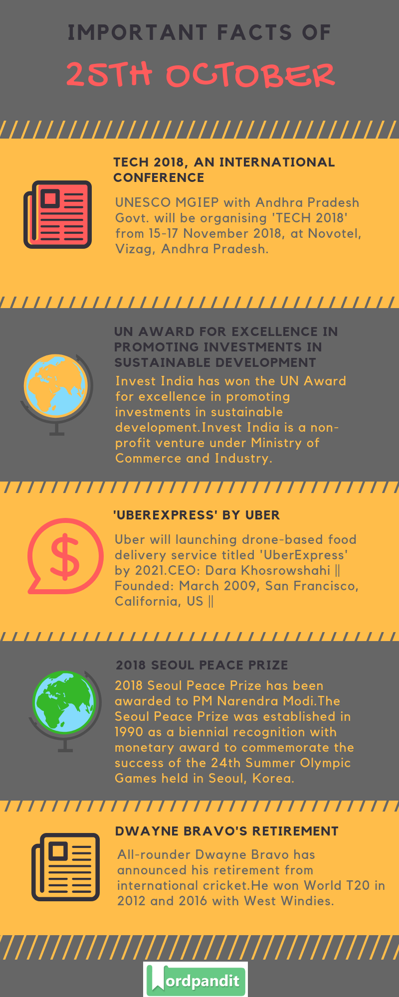 Daily Current Affairs 25 October 2018 Current Affairs Quiz 25 October 2018 Current Affairs Infographic