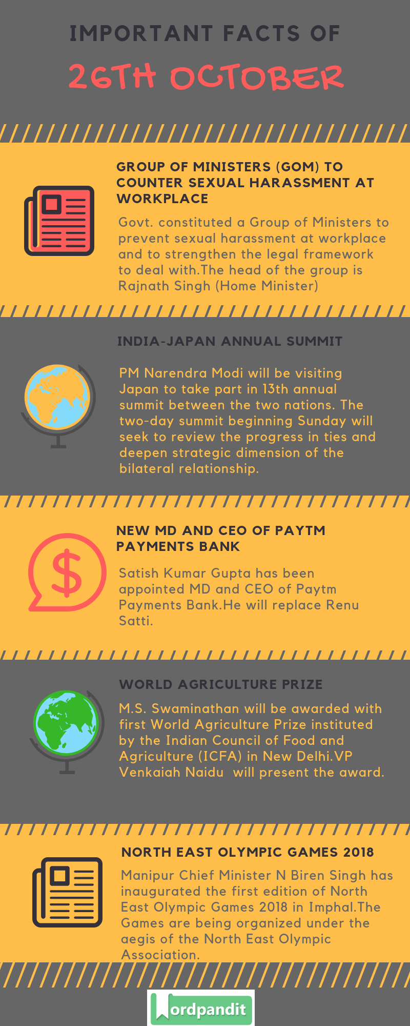 Daily Current Affairs 26 October 2018 Current Affairs Quiz 26 October 2018 Current Affairs Infographic
