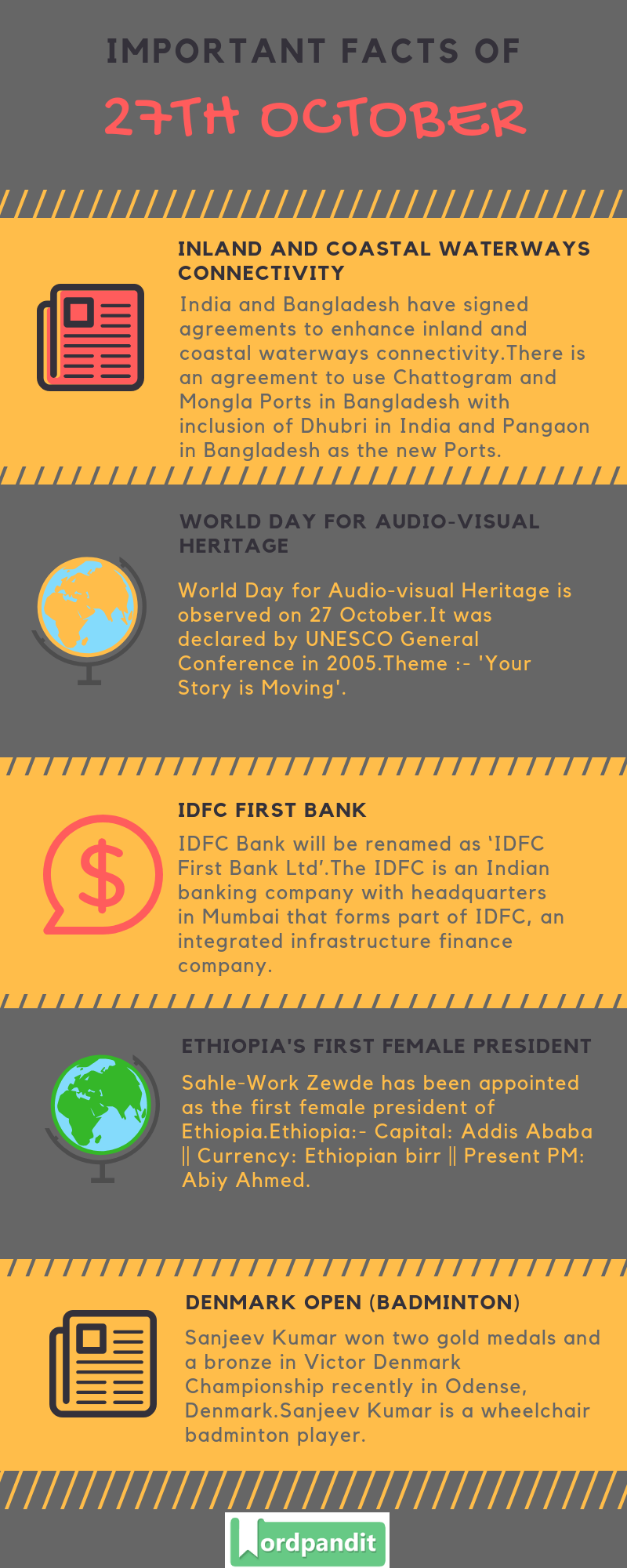 Daily Current Affairs 27 October 2018 Current Affairs Quiz 27 October 2018 Current Affairs Infographic