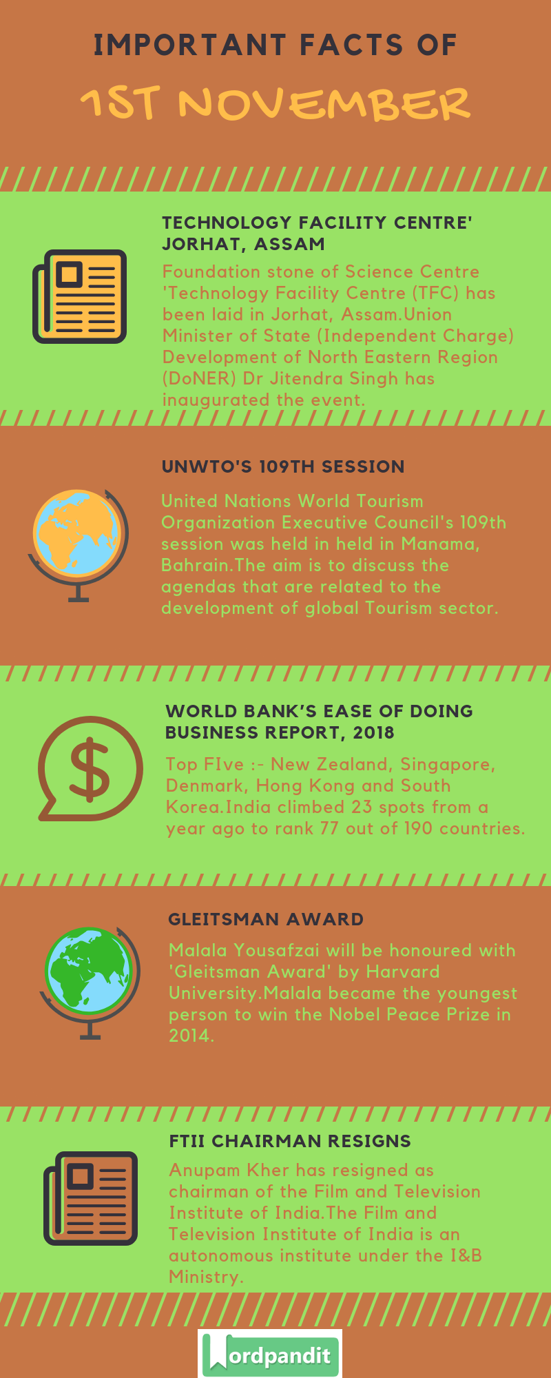 Daily Current Affairs 1 November 2018 Current Affairs Quiz 1 November 2018 Current Affairs Infographic