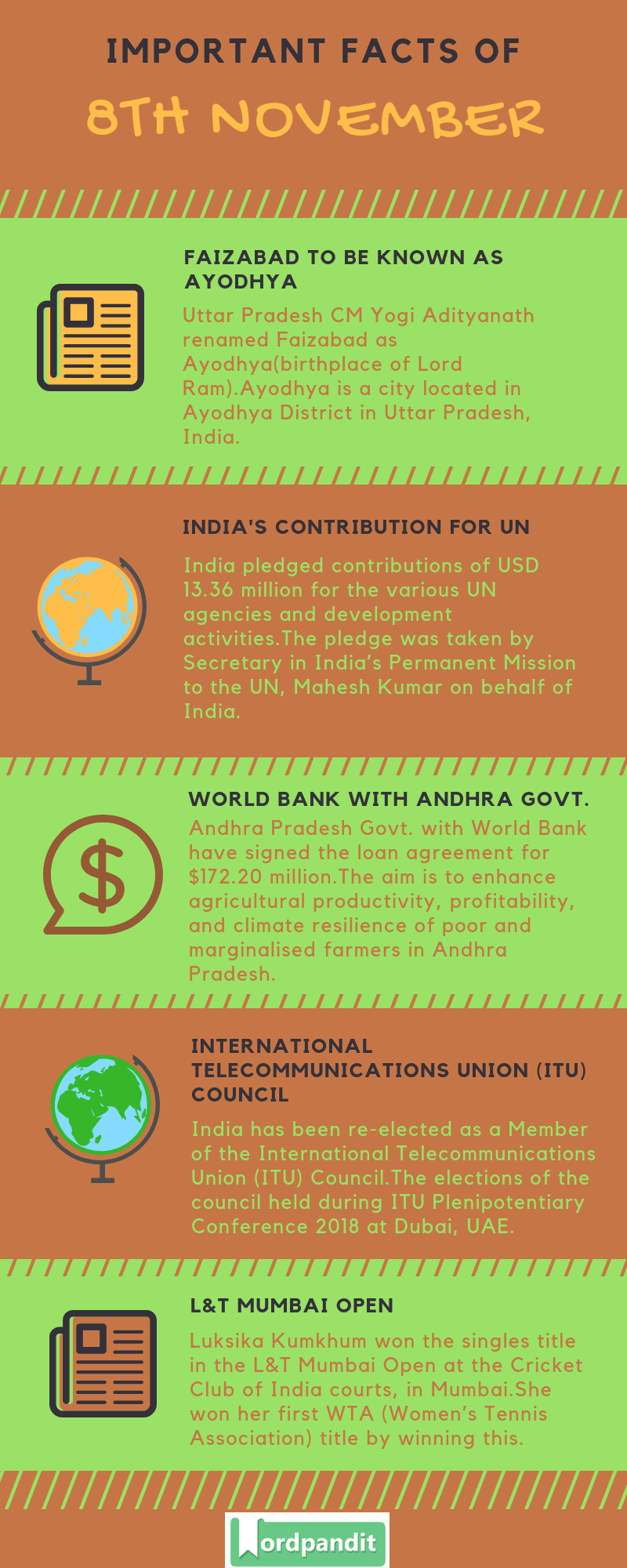 Daily Current Affairs 8 November 2018 Current Affairs Quiz 8 November 2018 Current Affairs Infographic