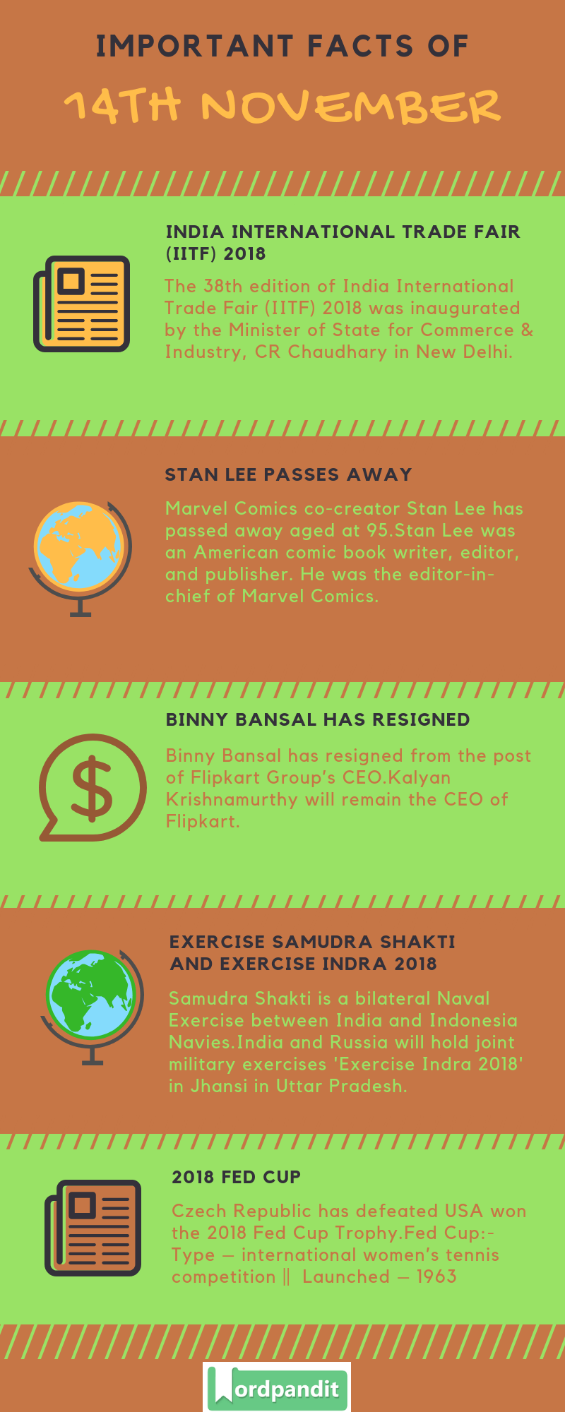 Daily Current Affairs 14 November 2018 Current Affairs Quiz 14 November 2018 Current Affairs Infographic
