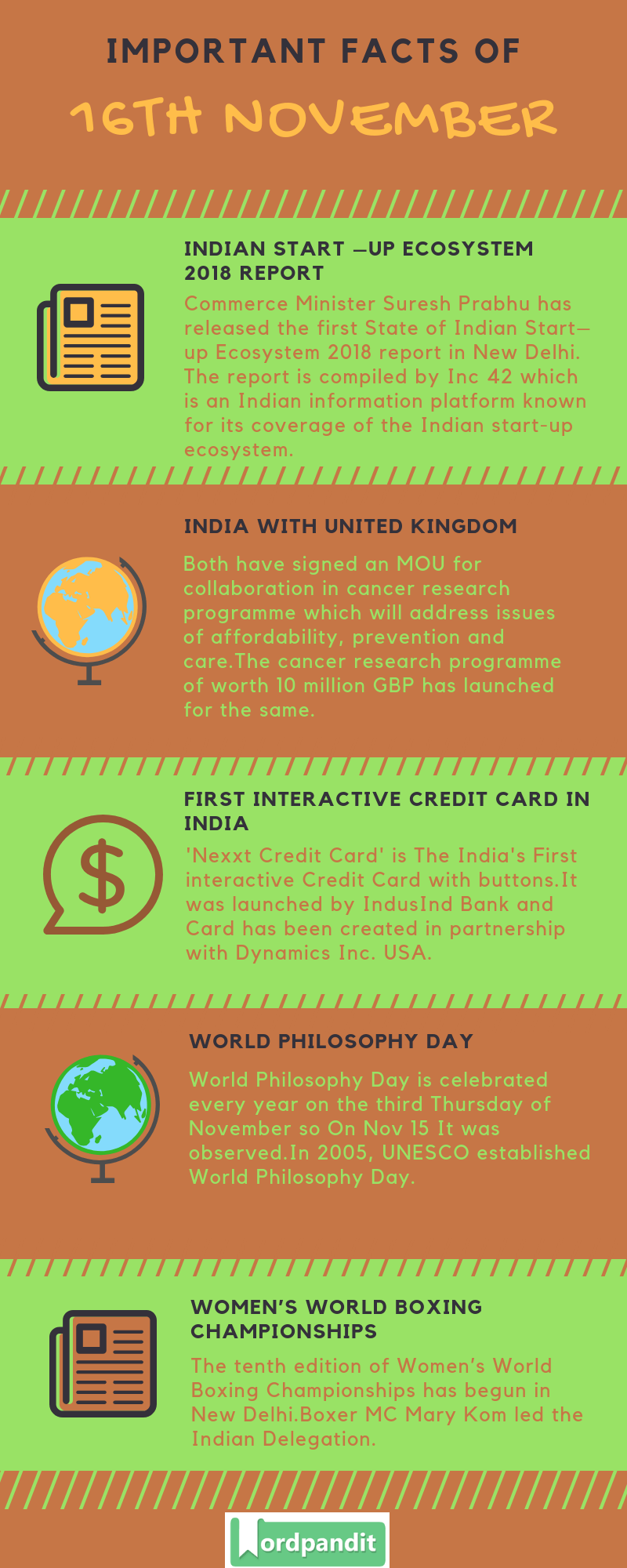 Daily Current Affairs 16 November 2018 Current Affairs Quiz 16 November 2018 Current Affairs Infographic