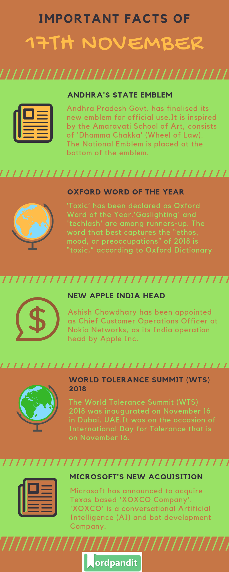 Daily Current Affairs 17 November 2018 Current Affairs Quiz 17 November 2018 Current Affairs Infographic