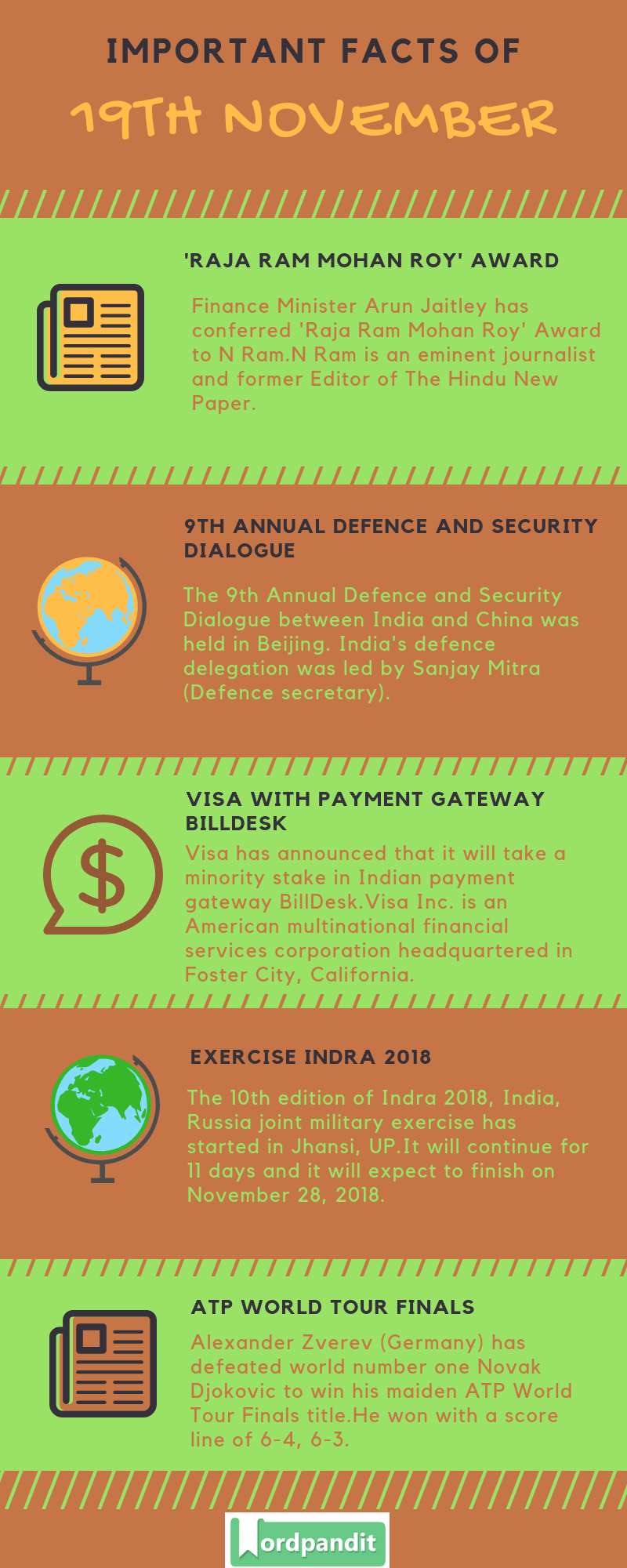 Daily Current Affairs 19 November 2018 Current Affairs Quiz 19November 2018 Current Affairs Infographic
