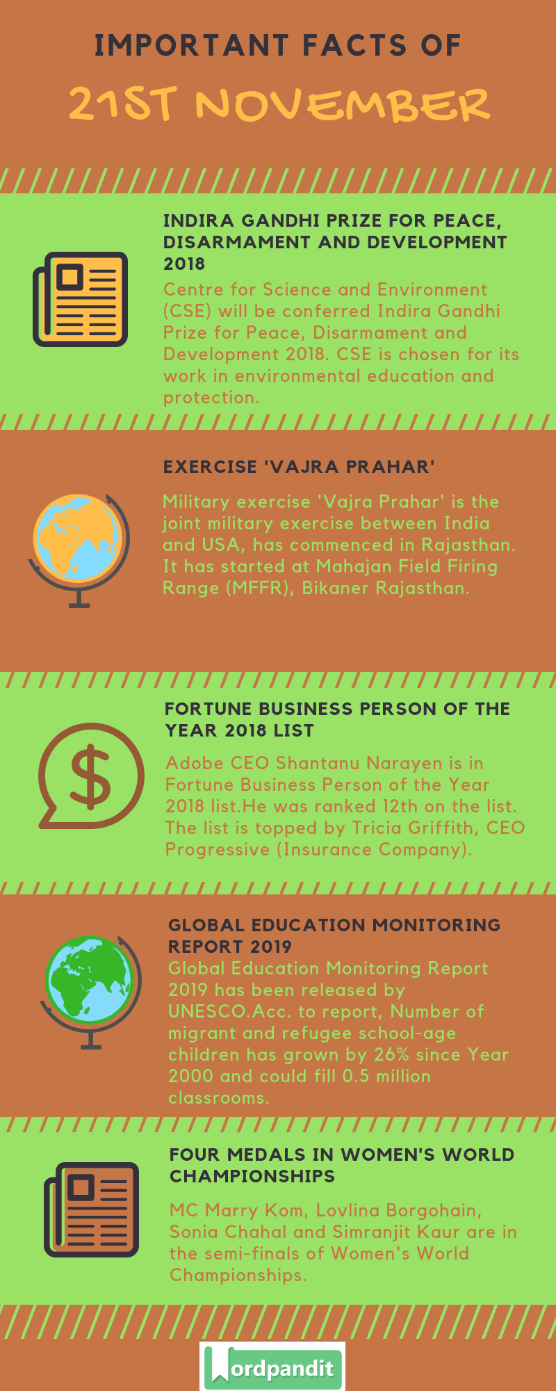 Daily Current Affairs 21 November 2018 Current Affairs Quiz 21 November 2018 Current Affairs Infographic