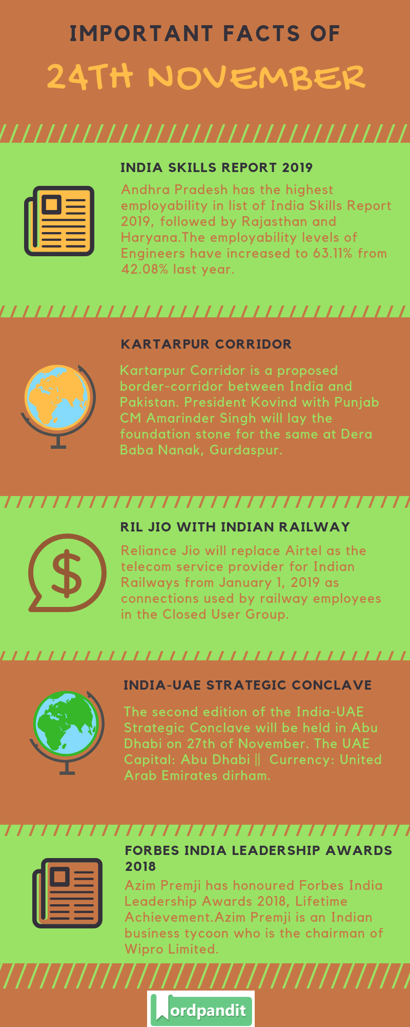 Daily Current Affairs 24 November 2018 Current Affairs Quiz 24 November 2018 Current Affairs Infographic