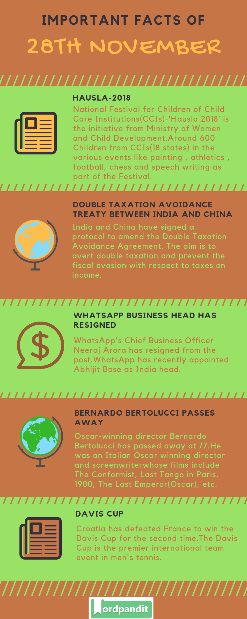Daily Current Affairs 28 November 2018 Current Affairs Quiz 28 November 2018 Current Affairs Infographic