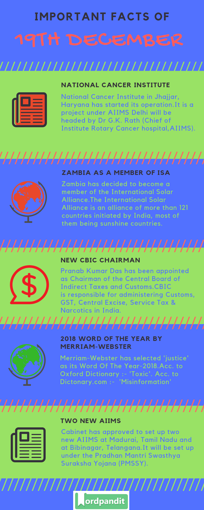 Daily Current Affairs 19 December 2018 Current Affairs Quiz 19 December 2018 Current Affairs Infographic