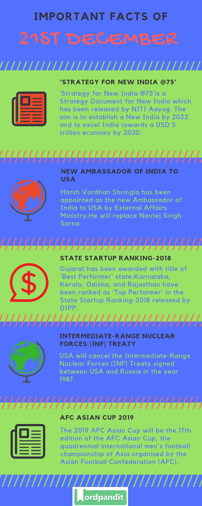 Daily Current Affairs 21 December 2018 Current Affairs Quiz 21 December 2018 Current Affairs Infographic