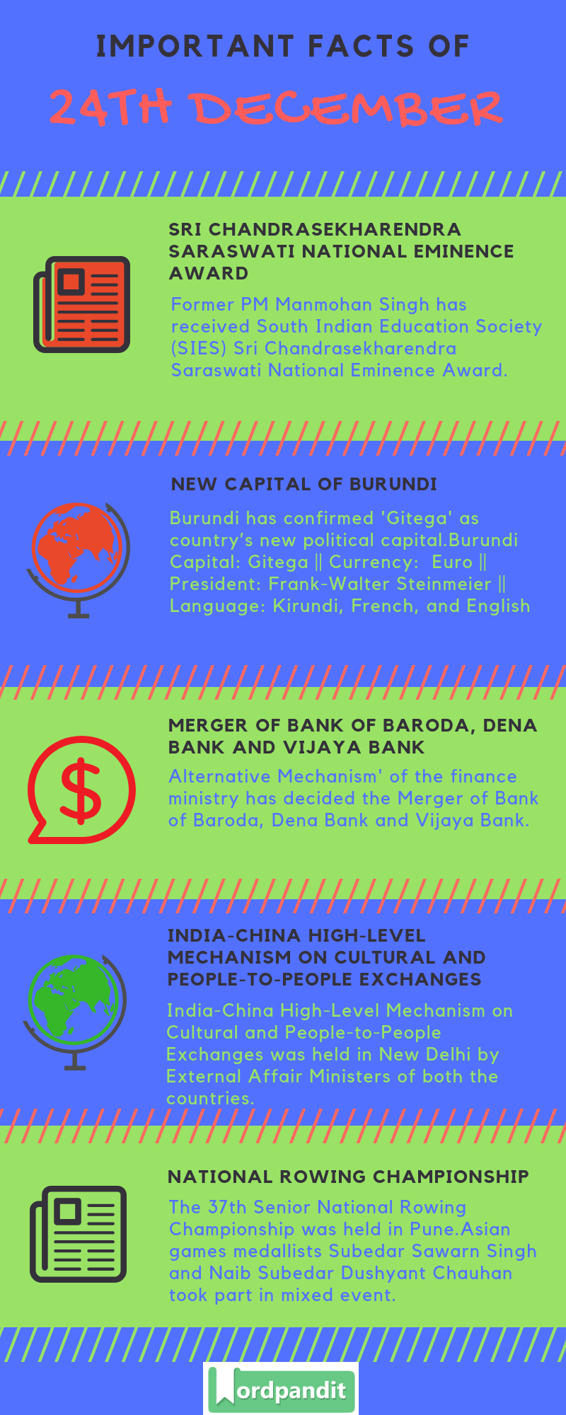 Daily Current Affairs 24 December 2018 Current Affairs Quiz 24 December 2018 Current Affairs Infographic