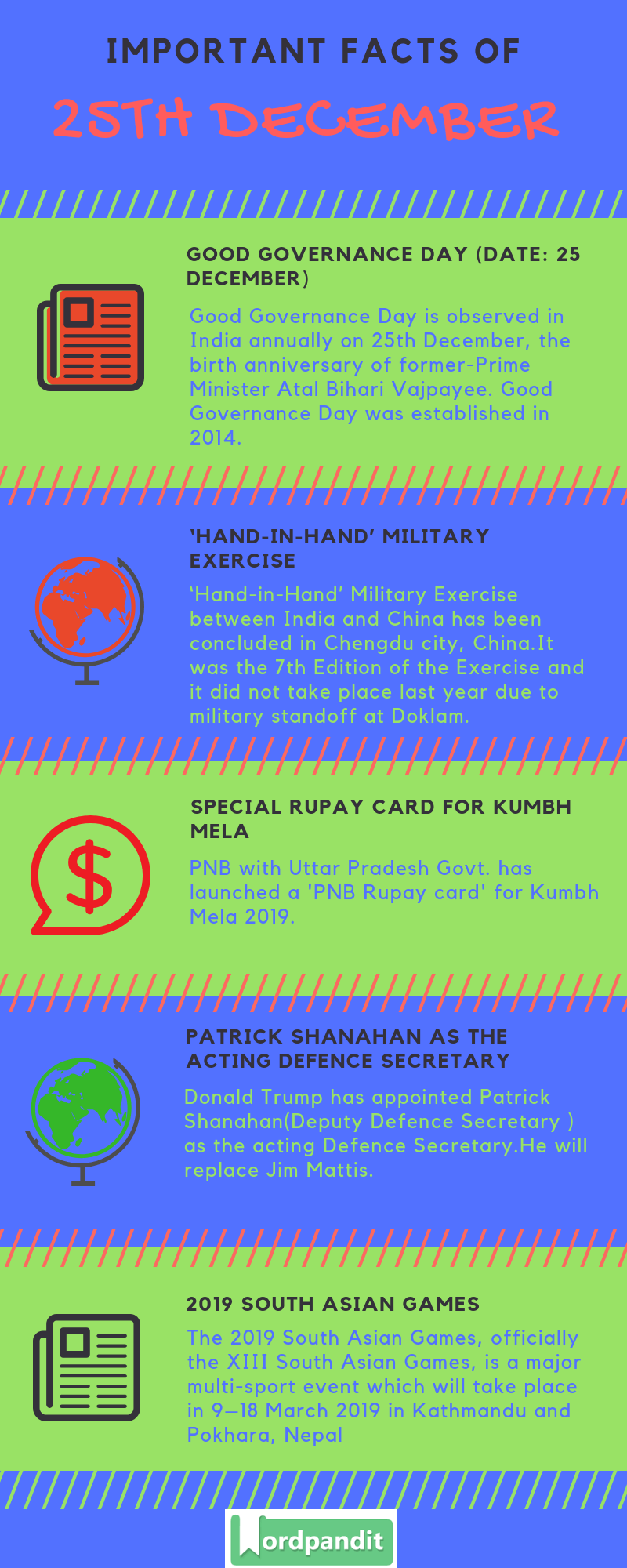 Daily Current Affairs 25 December 2018 Current Affairs Quiz 25 December 2018 Current Affairs Infographic