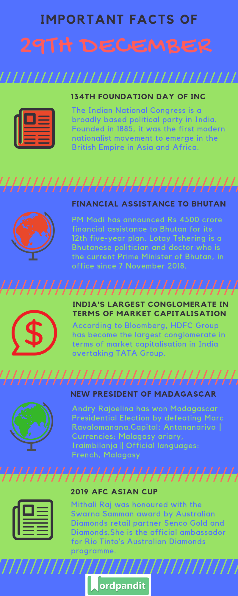 Daily Current Affairs 29 December 2018 Current Affairs Quiz 29 December 2018 Current Affairs Infographic