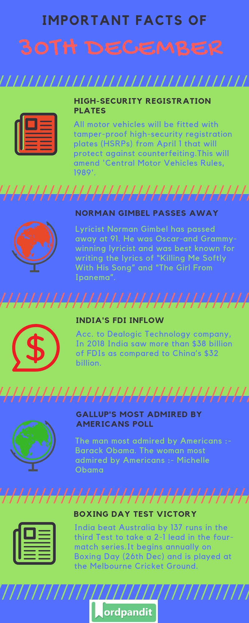 Daily Current Affairs 30 December 2018 Current Affairs Quiz 30 December 2018 Current Affairs Infographic