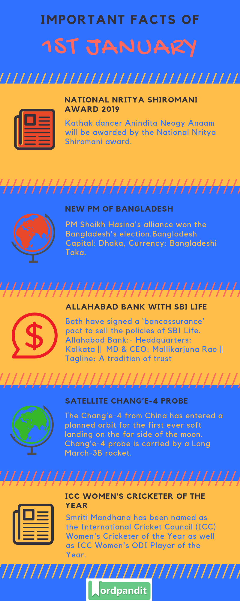 Daily Current Affairs 1 January 2019 Current Affairs Quiz 1 January 2019 Current Affairs Infographic