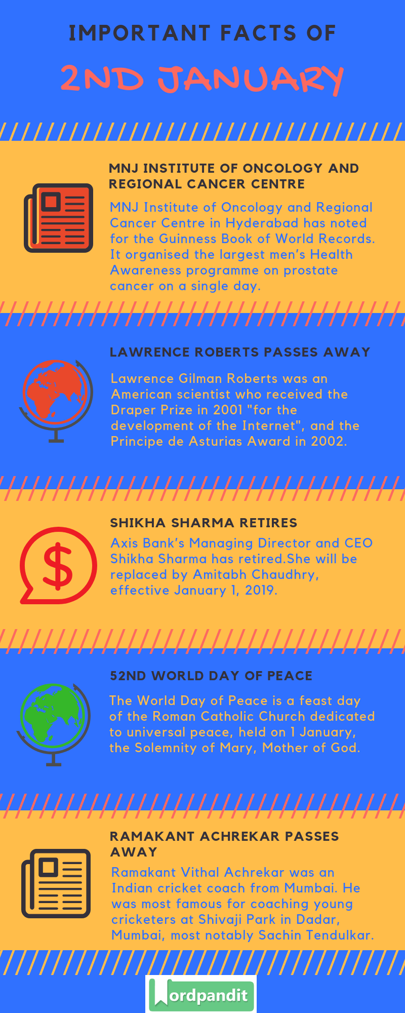 Daily Current Affairs 2 January 2019 Current Affairs Quiz 2 January 2019 Current Affairs Infographic