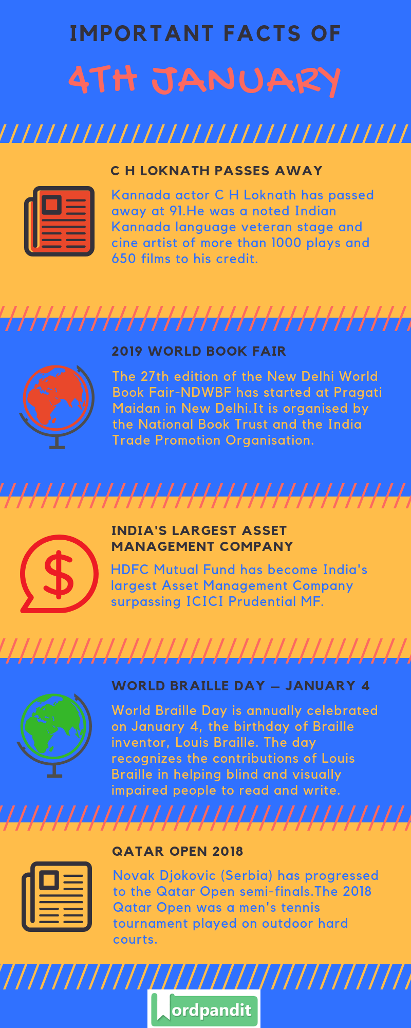 Daily Current Affairs 4 January 2019 Current Affairs Quiz 4 January 2019 Current Affairs Infographic