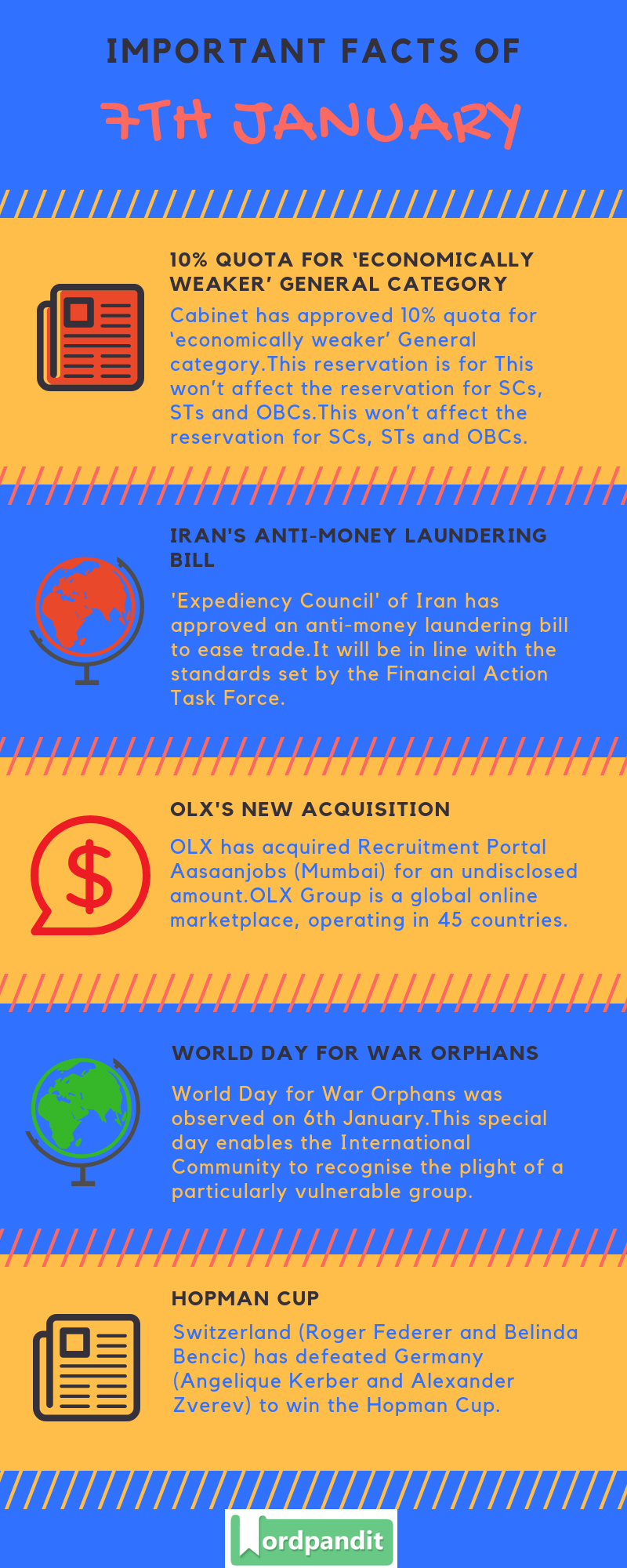 Daily Current Affairs 7 January 2019 Current Affairs Quiz 7 January 2019 Current Affairs Infographic