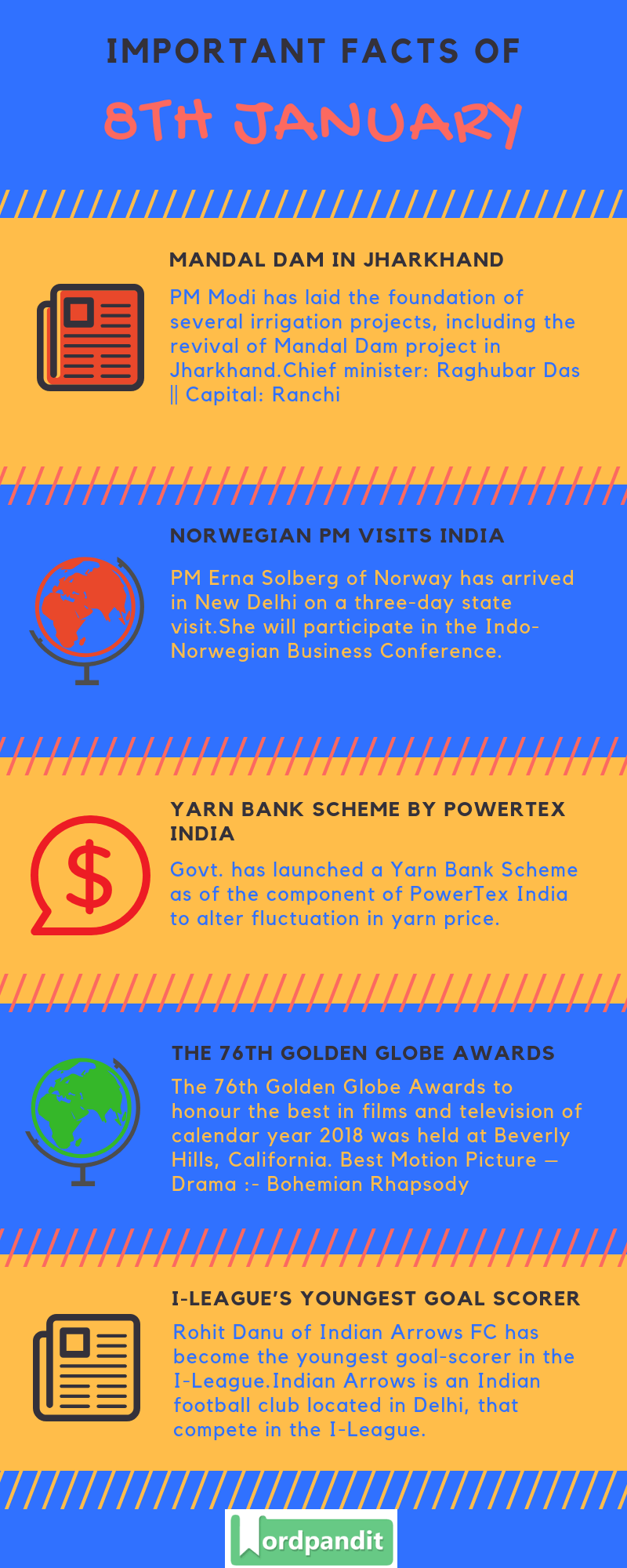 Daily Current Affairs 8 January 2019 Current Affairs Quiz 8 January 2019 Current Affairs Infographic