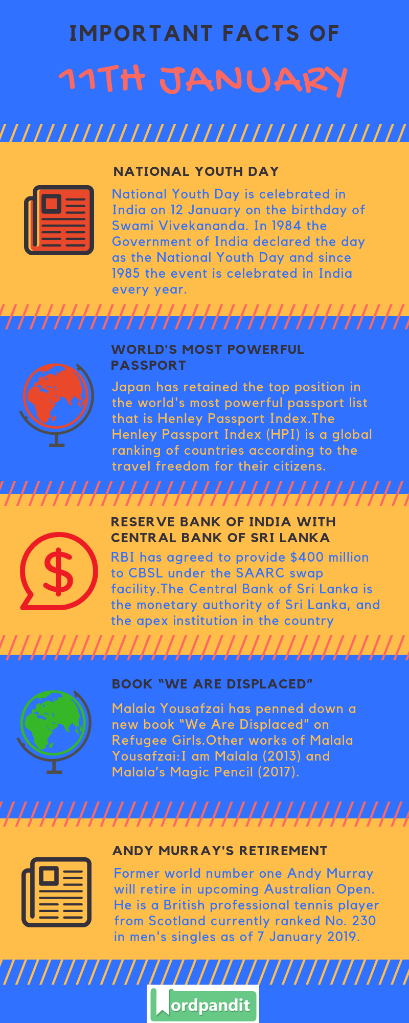 Daily Current Affairs 11 January 2019 Current Affairs Quiz 11 January 2019 Current Affairs Infographic