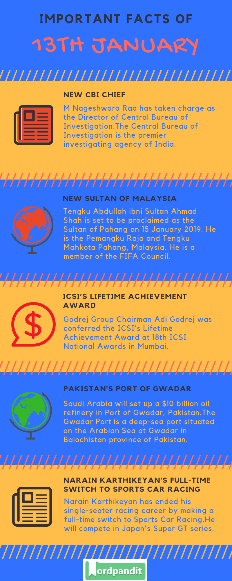 Daily Current Affairs 13 January 2019 Current Affairs Quiz 13 January 2019 Current Affairs Infographic