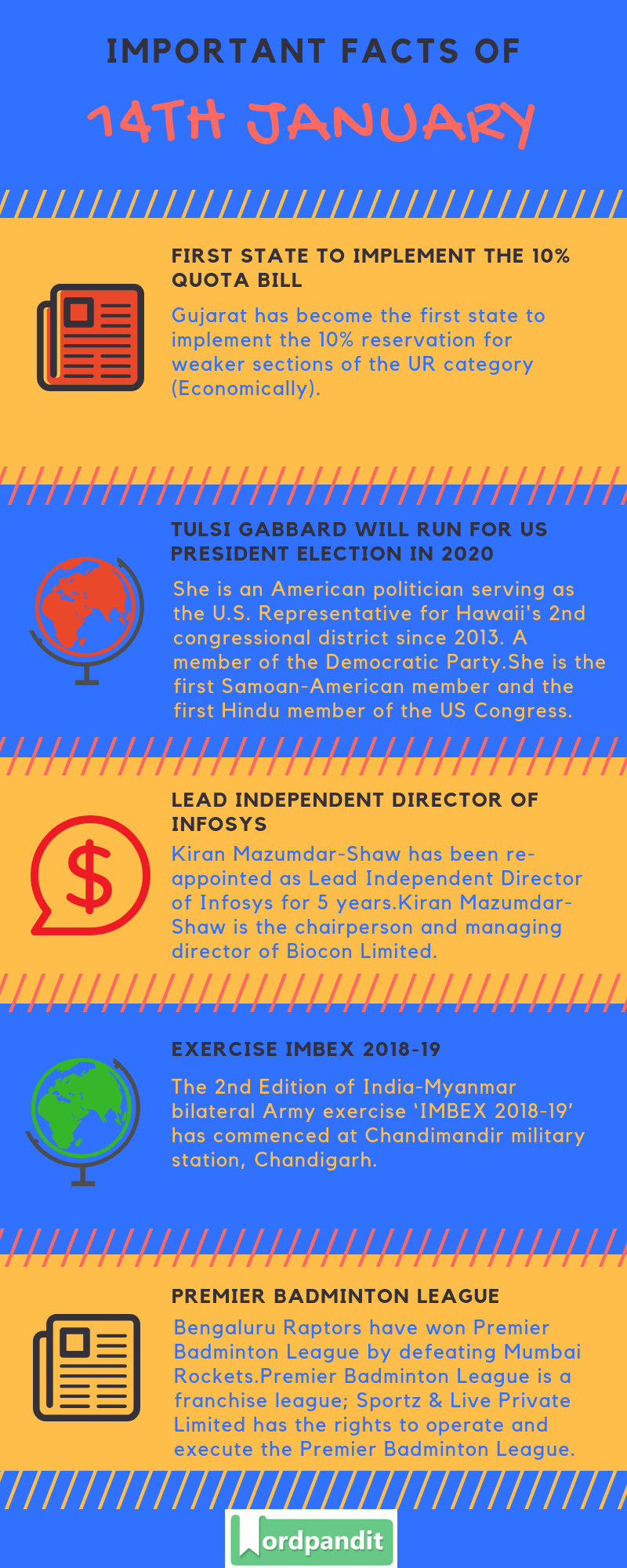 Daily Current Affairs 14 January 2019 Current Affairs Quiz 14 January 2019 Current Affairs Infographic