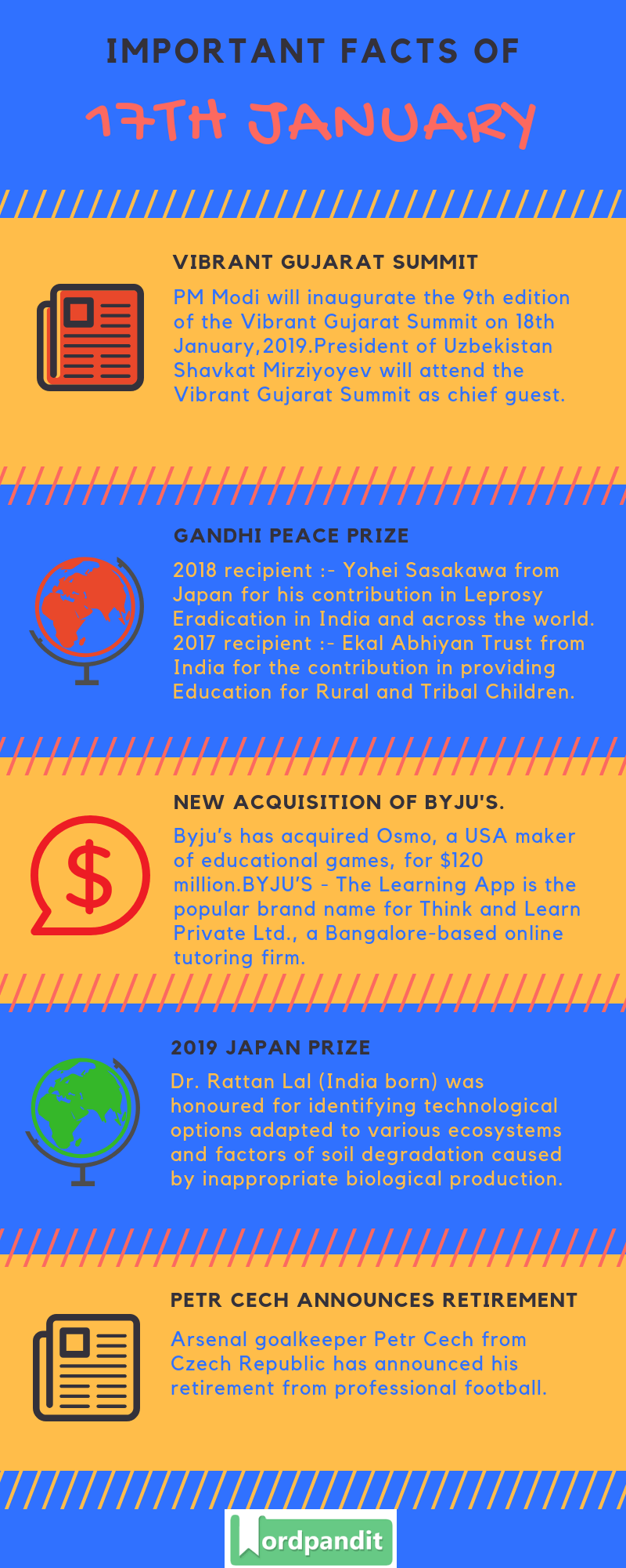 Daily Current Affairs 17 January 2019 Current Affairs Quiz 17 January 2019 Current Affairs Infographic