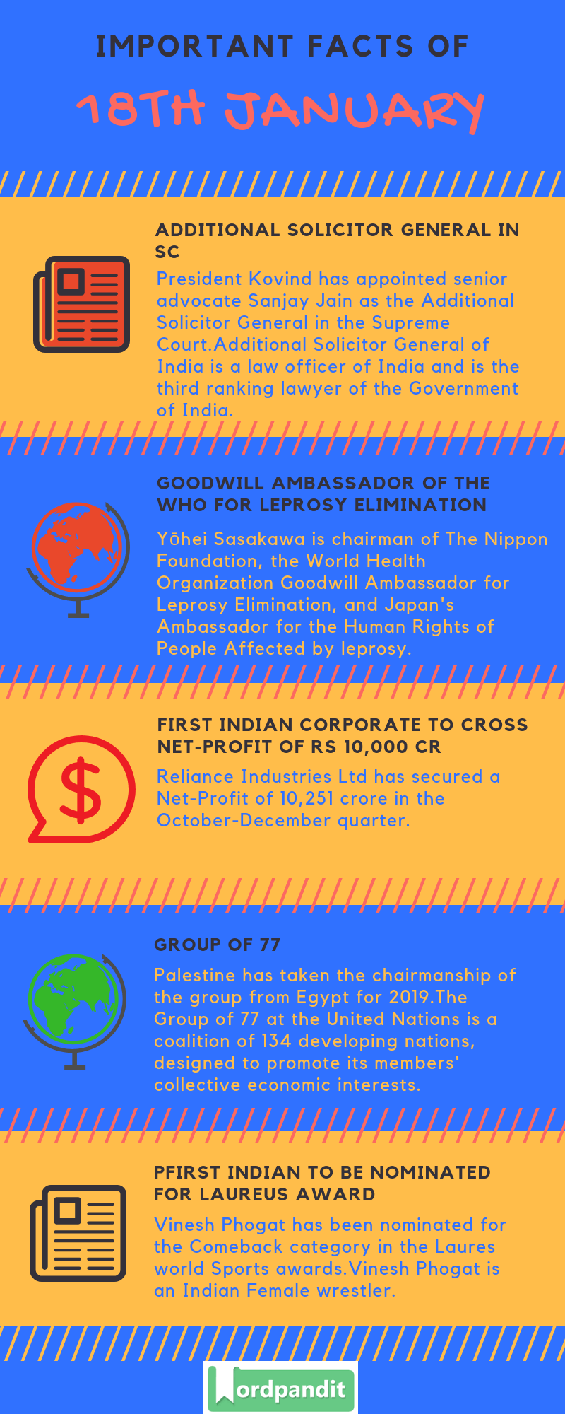 Daily Current Affairs 18 January 2019 Current Affairs Quiz 18 January 2019 Current Affairs Infographic