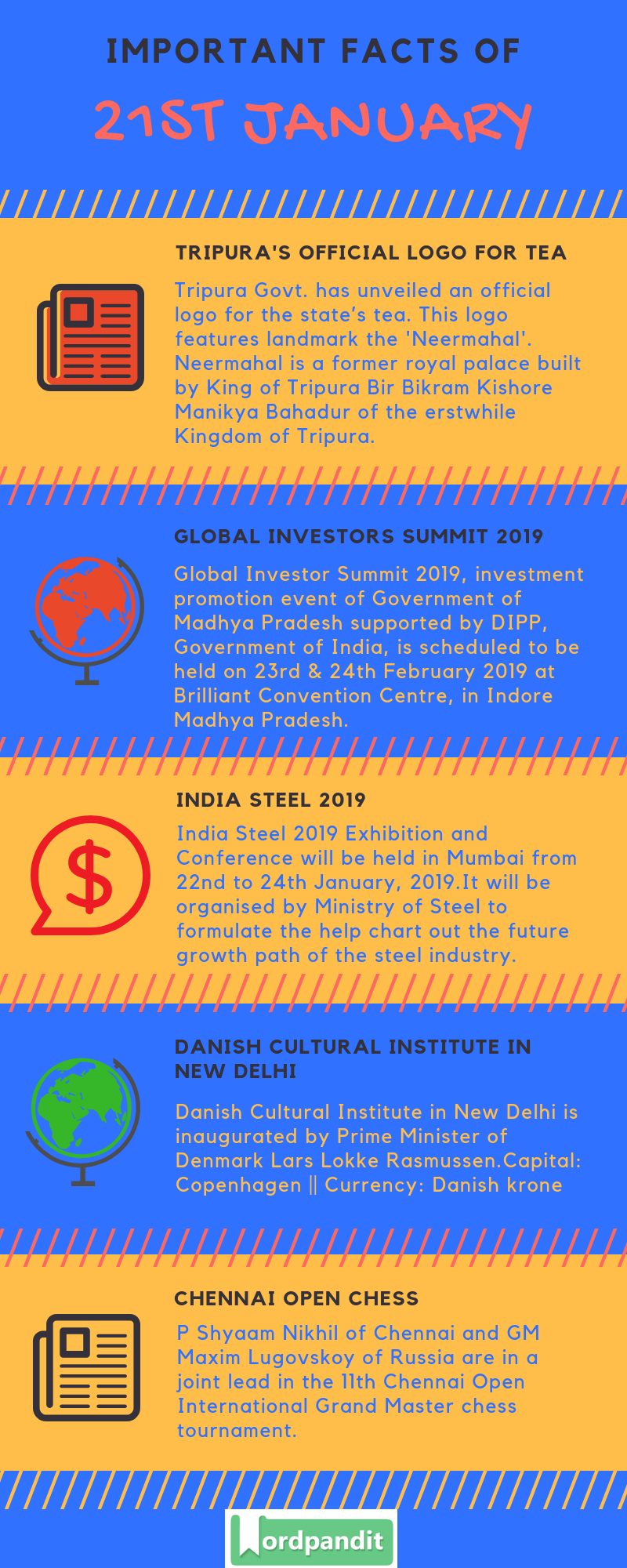 Daily Current Affairs 21 January 2019 Current Affairs Quiz 21 January 2019 Current Affairs Infographic
