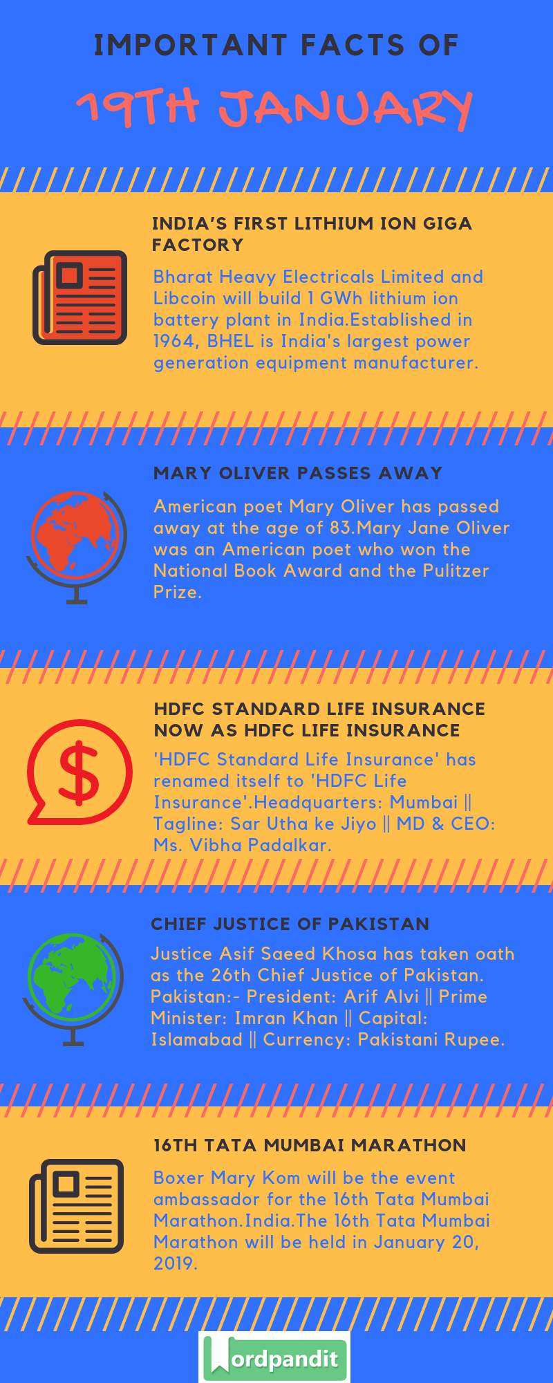 Daily Current Affairs 19 January 2019 Current Affairs Quiz 19 January 2019 Current Affairs Infographic
