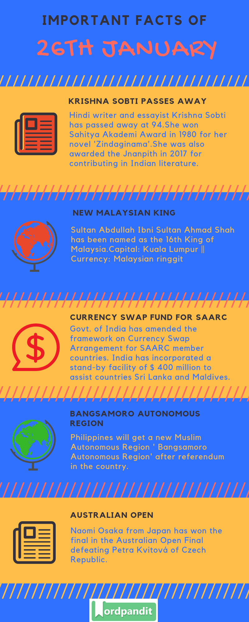 Daily Current Affairs 26 January 2019 Current Affairs Quiz 26 January 2019 Current Affairs Infographic