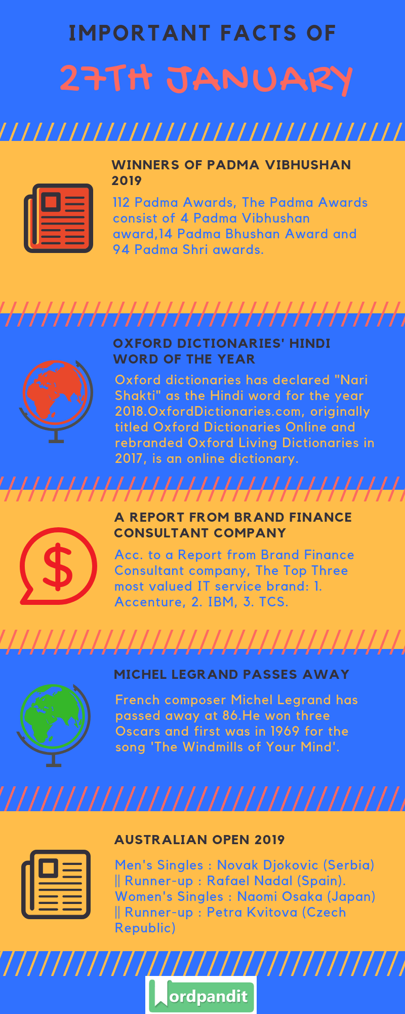 Daily Current Affairs 27 January 2019 Current Affairs Quiz 27 January 2019 Current Affairs Infographic