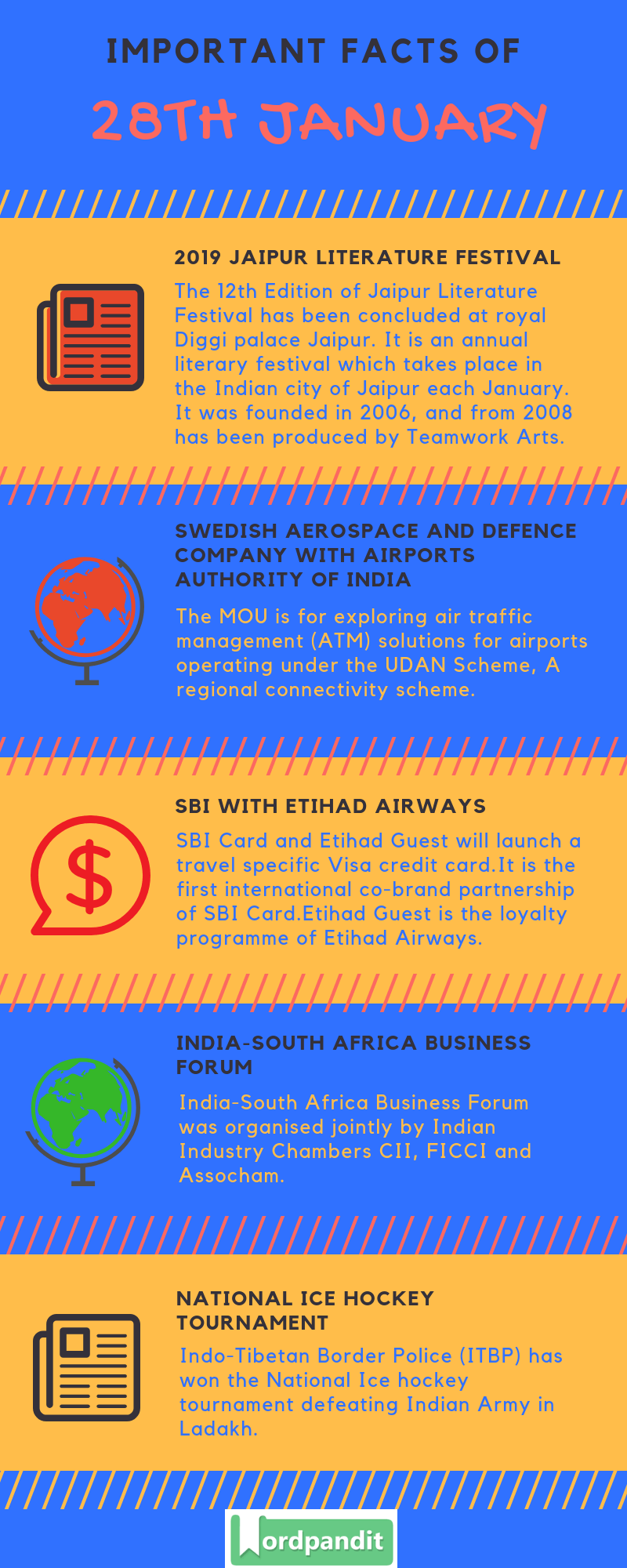 Daily Current Affairs 28 January 2019 Current Affairs Quiz 28 January 2019 Current Affairs Infographic