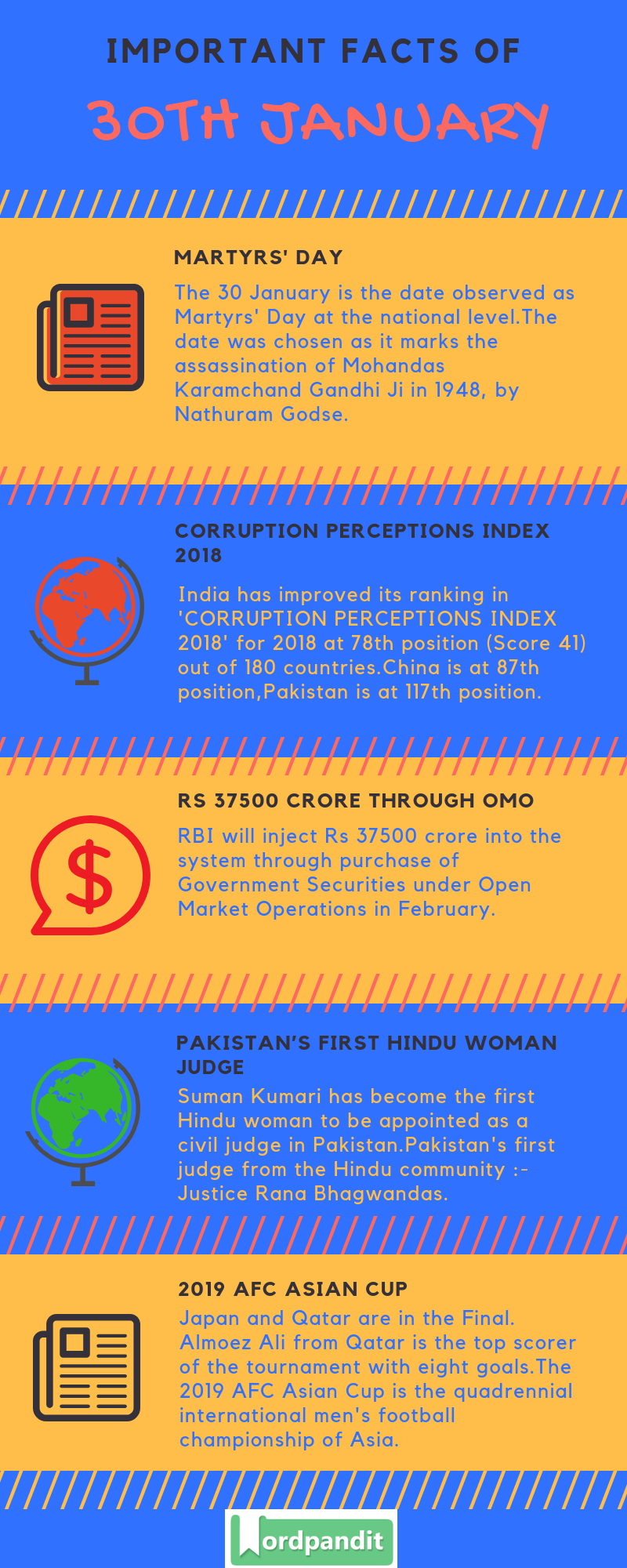 Daily Current Affairs 30 January 2019 Current Affairs Quiz 30 January 2019 Current Affairs Infographic