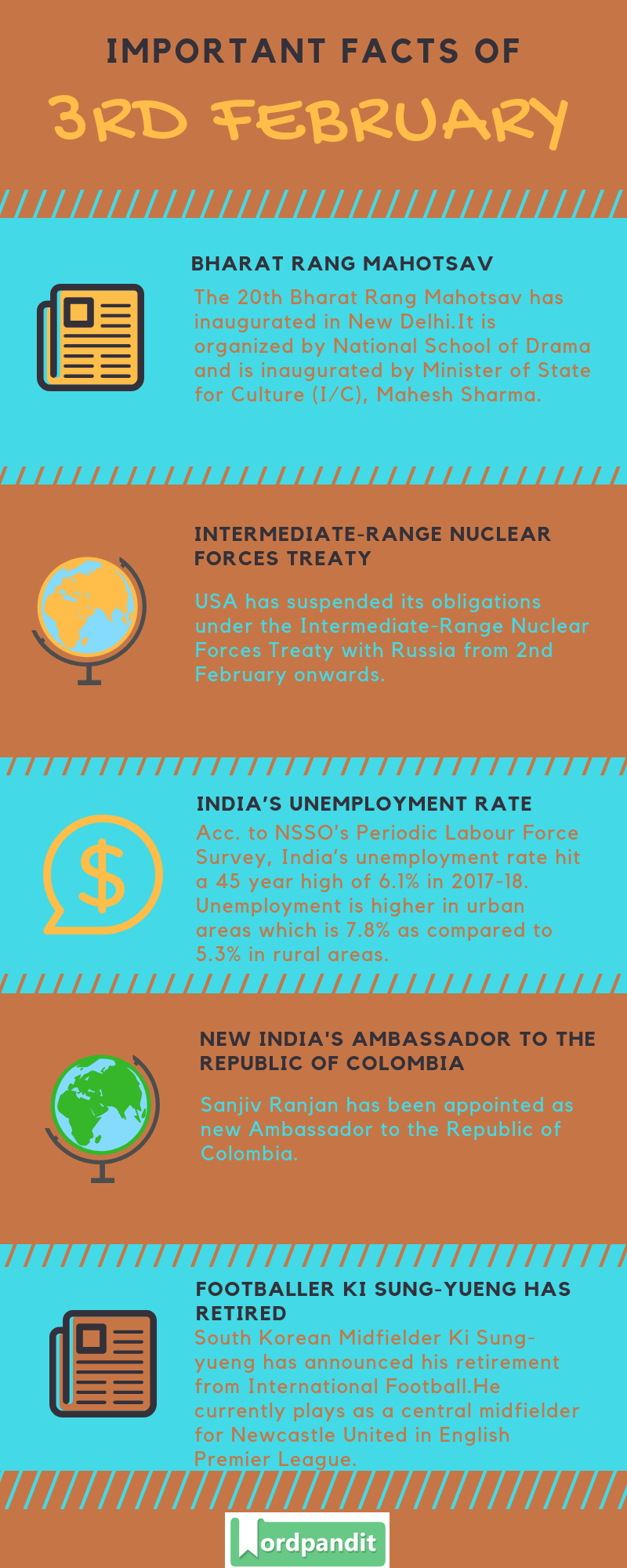 Daily Current Affairs 3 February 2019 Current Affairs Quiz 3 February 2019 Current Affairs Infographic